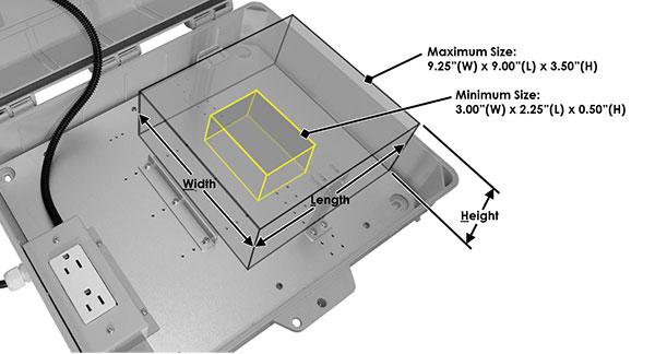 Device Size Range